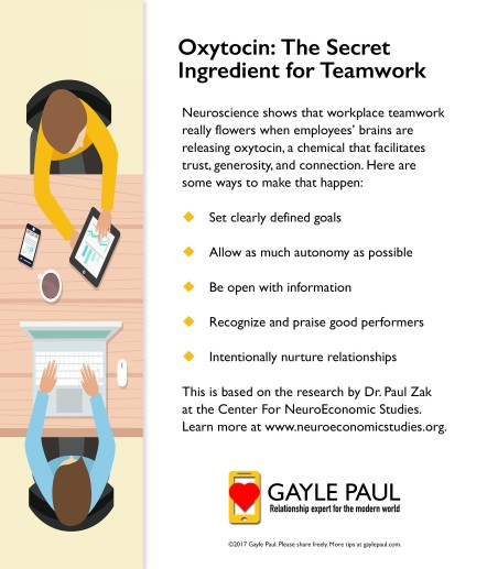 Oxytocin - Secret Ingredient For Teamwork - gaylepaul.com.jpg